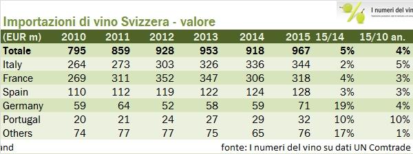 svizzera 2015 1