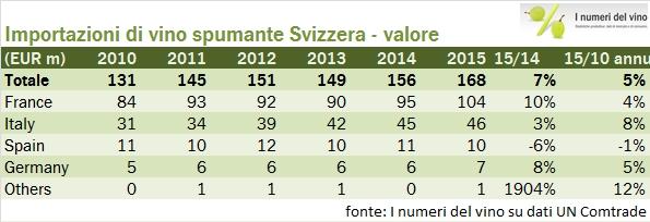 svizzera 2015 3