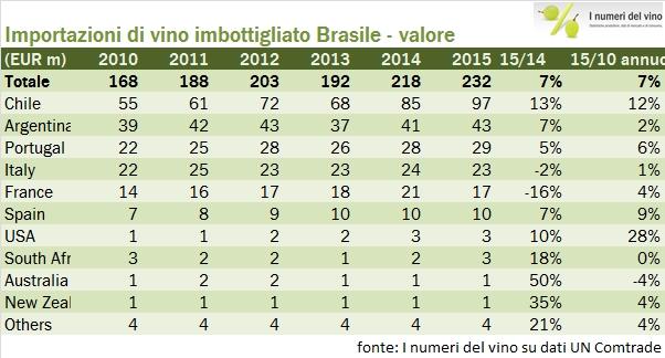 brasile 2015 3