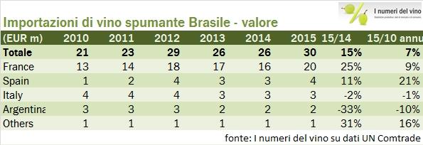 brasile 2015 5