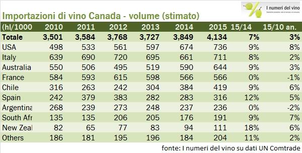 canada 2015 export 6