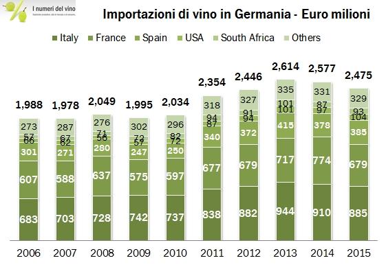IMPORT GERMANIA 2015 1b