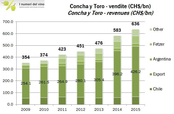 concha 2015 1