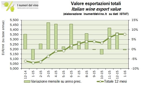 export gen 2016 0