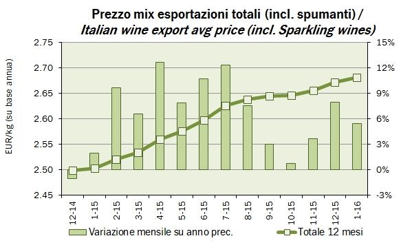 export gen 2016 3