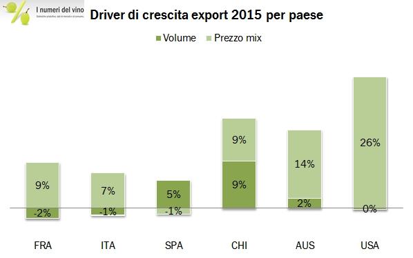 export mondo 2015 15