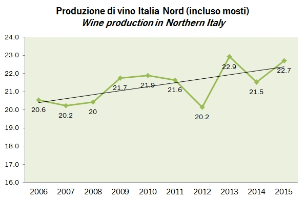 wineprod italia 2015 3