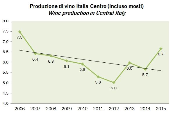 wineprod italia 2015 4