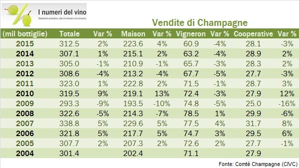 CHAMPAGNE 2015 1