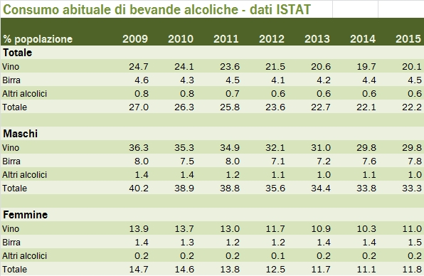 bevande alcoliche 2015 4