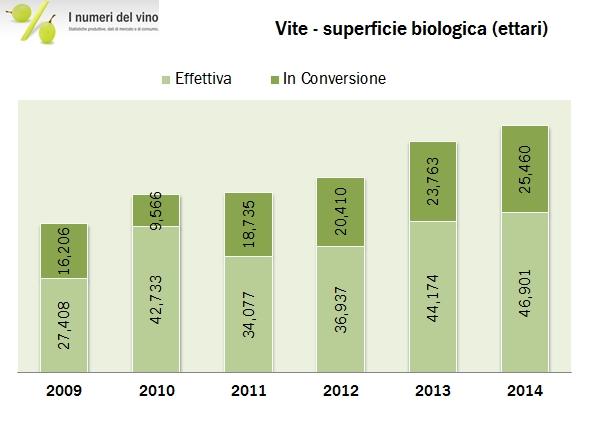 bio 2015 0