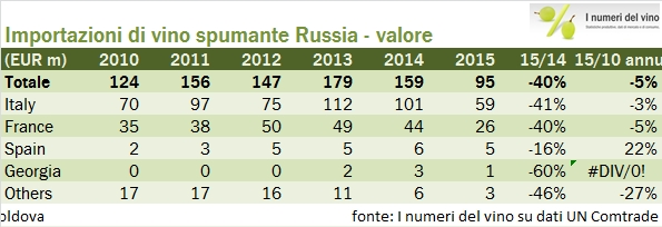 RUSSIA 2015 4