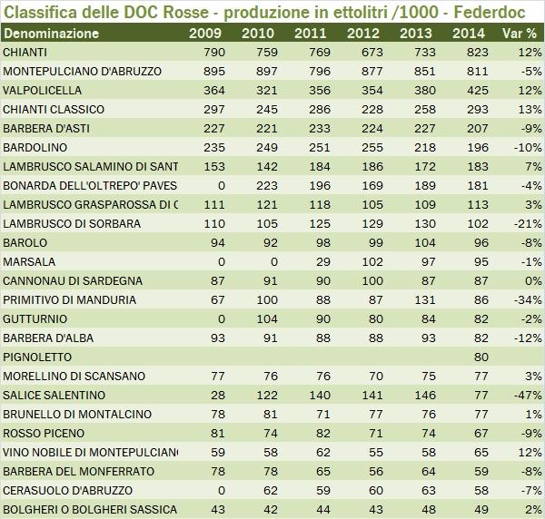 docdocg 2014 05