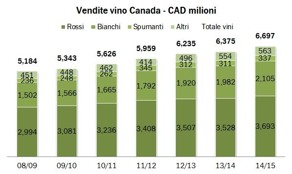 canada 201415 0