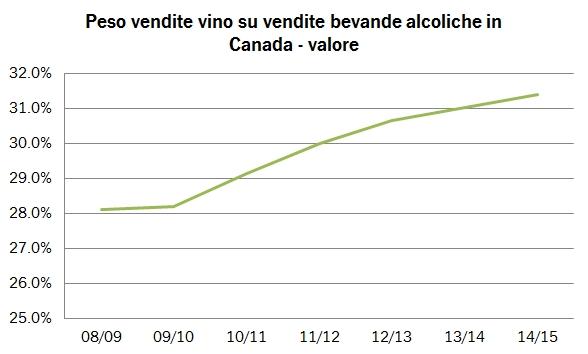 canada 201415 4