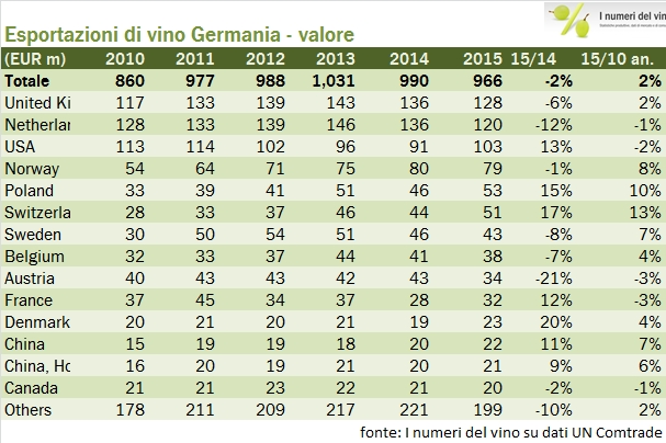 GERMANIA 2015 EXPORT 1