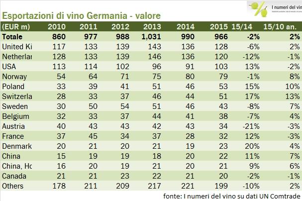 GERMANIA 2015 EXPORT 1