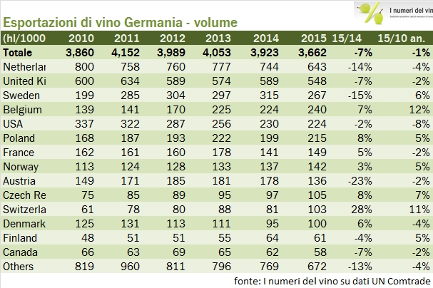 GERMANIA 2015 EXPORT 3