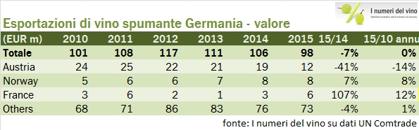 GERMANIA 2015 EXPORT 555