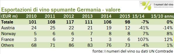 GERMANIA 2015 EXPORT 555