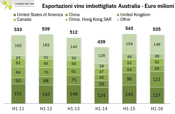 AUSTRALIA H1 EXPORT 1