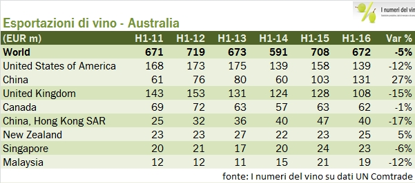 AUSTRALIA H1 EXPORT 3