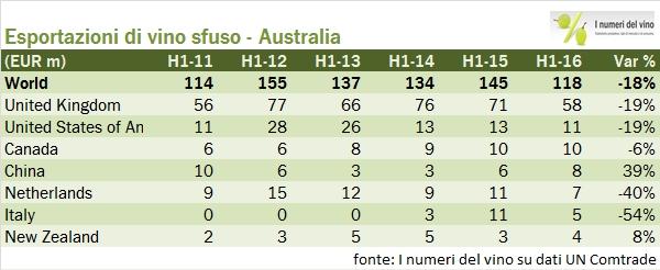AUSTRALIA H1 EXPORT 4