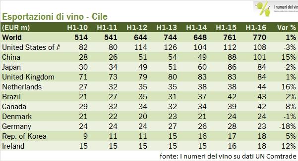 CHILE H1 16 1
