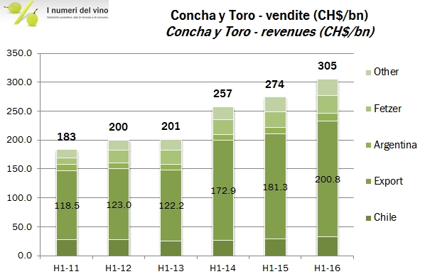 concha h116 1