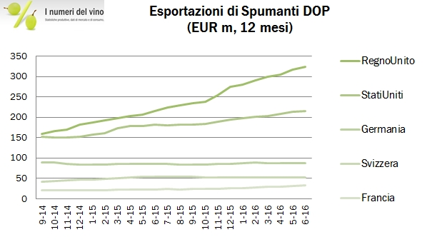 export spumanti h116 5