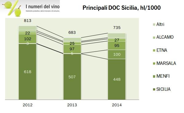 sicilia federdoc 2014 05