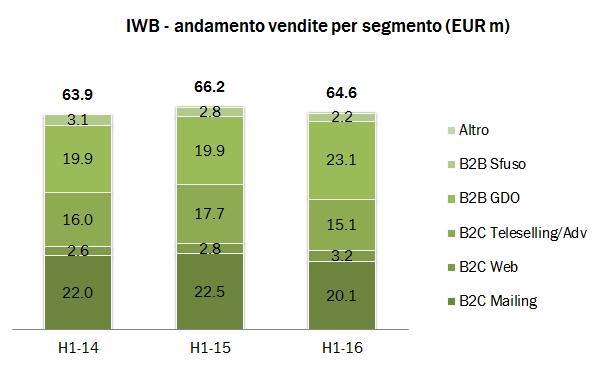 IWB H116 0