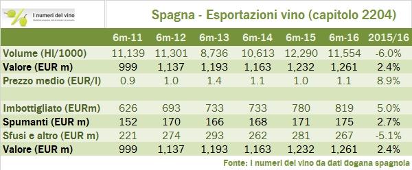 spagna h116 1