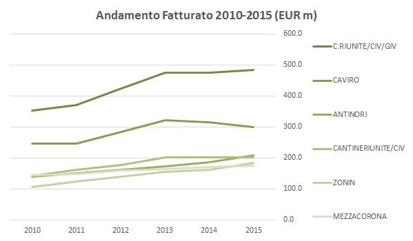 class-fatt-italia-2015-g3