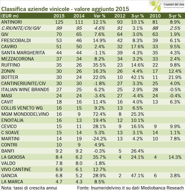 classifica-mediobanca-2015-2