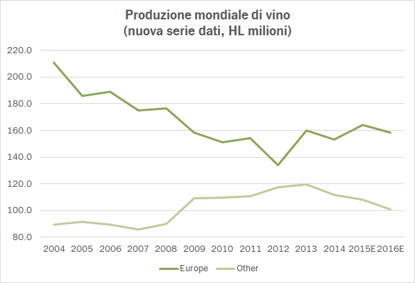 prod-vino-mondo-2016-prel-2