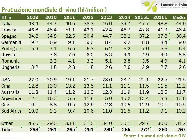 prod-vino-mondo-2016-prel-2x