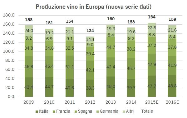 prod-vino-mondo-2016-prel-3