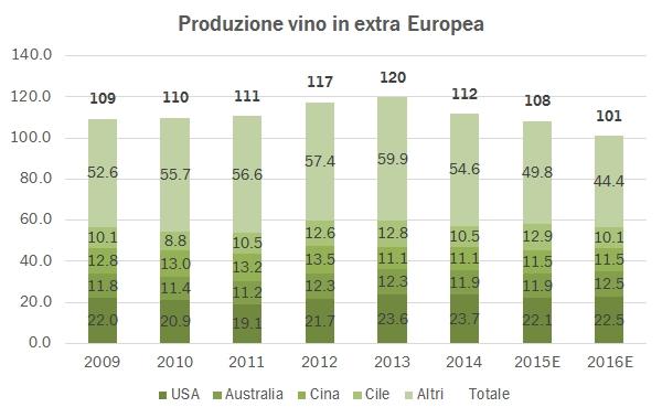 prod-vino-mondo-2016-prel-4