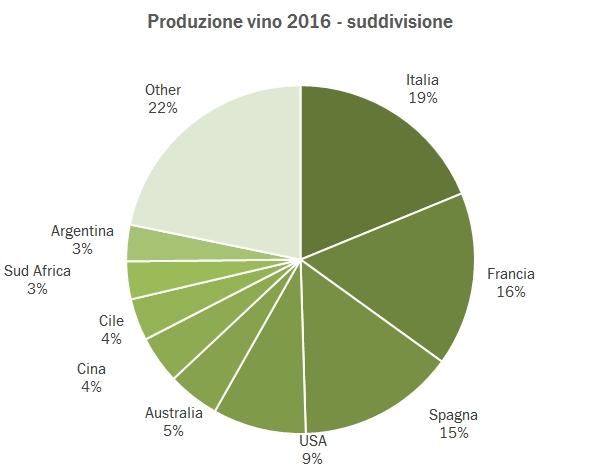 prod-vino-mondo-2016-prel-5