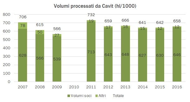 cavit-2016-5xxxx
