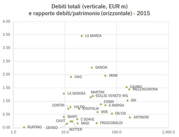 debt-medio-2015-25