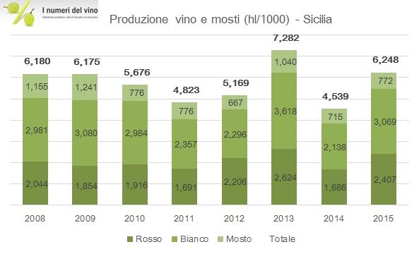 sicilia-2016-rev-1