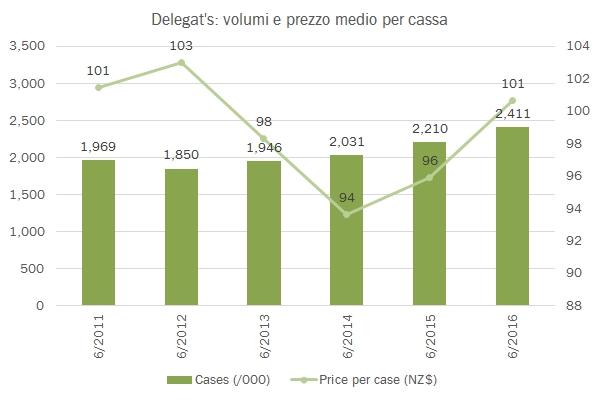 delegats-2016-3