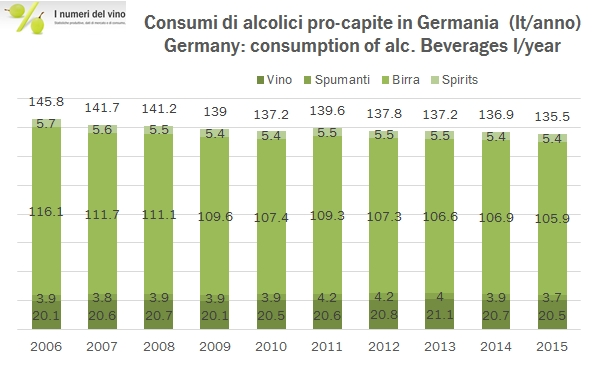 germany-consumption-2015-0