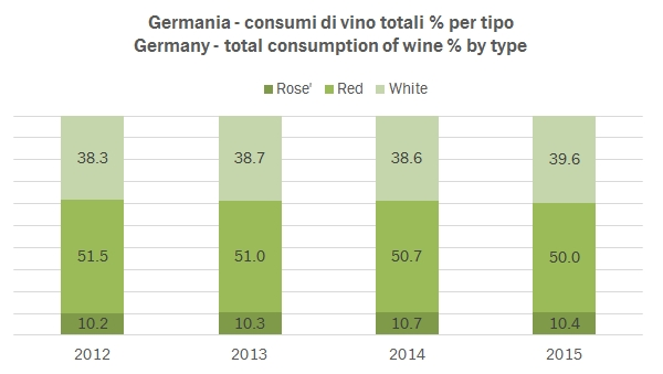 germany-consumption-2015-1