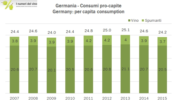 germany-consumption-2015-1xx