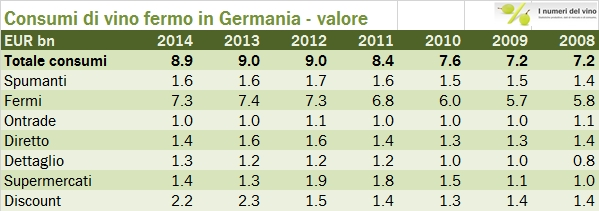 germany-consumption-2015-t1