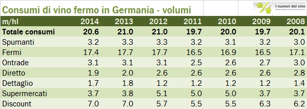 germany-consumption-2015-t2