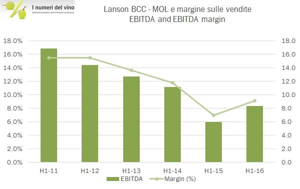 lanson-h116-2